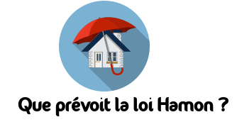 assurance habitation poste