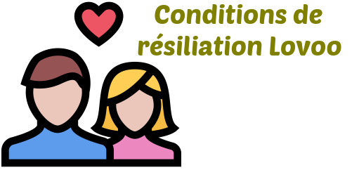 conditions resiliation Lovoo