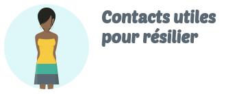 contact blancheporte