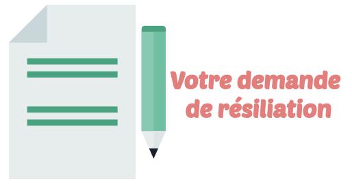 demande resiliation Galeries Lafayette