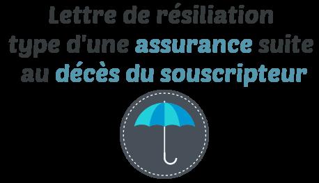 lettre resiliation assurance deces souscripteur