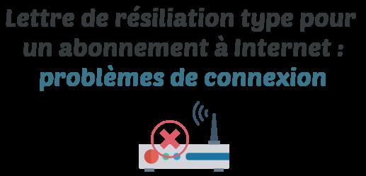 lettre type resiliation internet probleme connexion