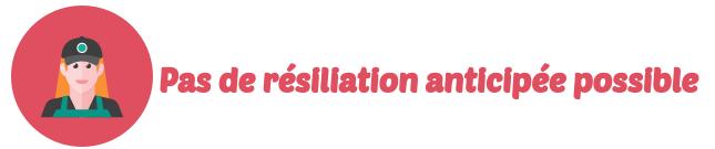 resiliation anticipee