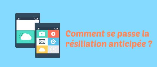Sfam Resiliation D Un Contrat D Assurance Mobile Conseils Et