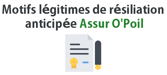 resiliation anticipee assur opoil
