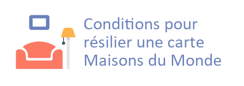 résilier carte Maisons du Monde conditions