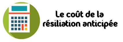 resiliation sim+