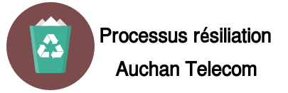 resilier contrat Auchan Telecom