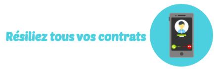 resilier contrat cofidis