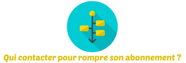 rupture-abonnement-skype
