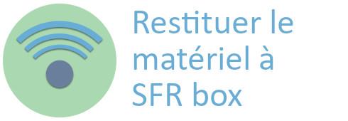 restituer matériel sfr box